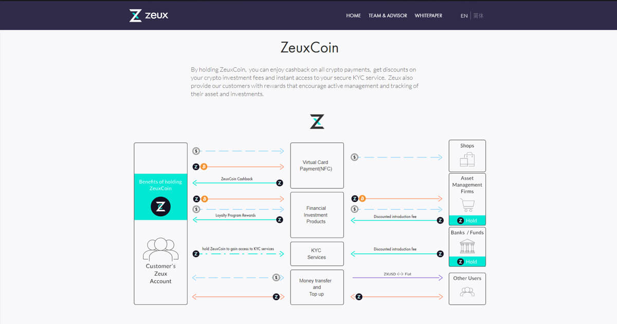 Zeux Screenshot